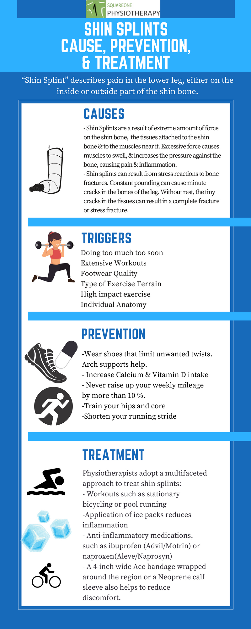 Infographic on Shin Splints – Cause, Prevention and Treatment ...